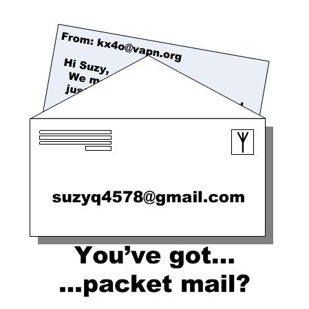 Winlink Archives • Virginia Packet Network