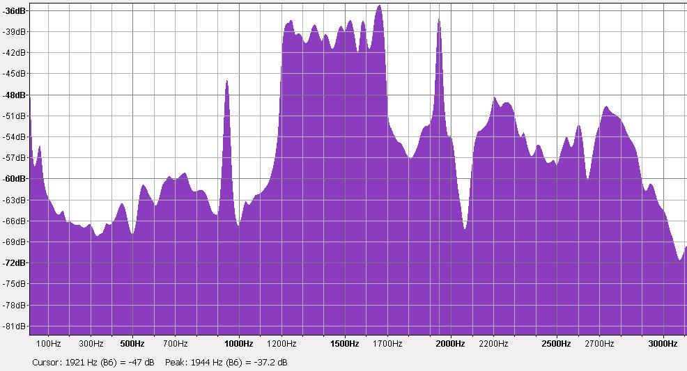 Robust packet spectrum